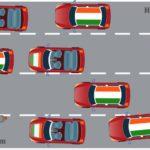 Traffic Rules in Hindi | यातायात के सारे नियम हिन्दी में
