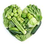 Vegetables Name in Hindi | सब्जियों के नाम हिंदी व अंग्रेजी में